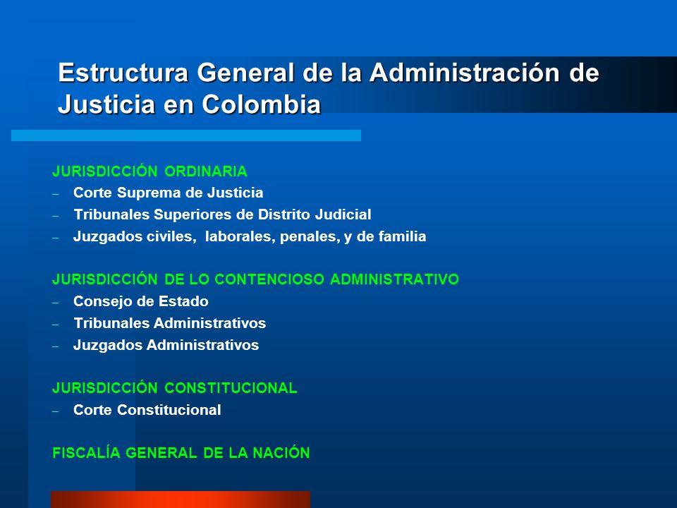 Estructura General de la Administración de Justicia en Colombia