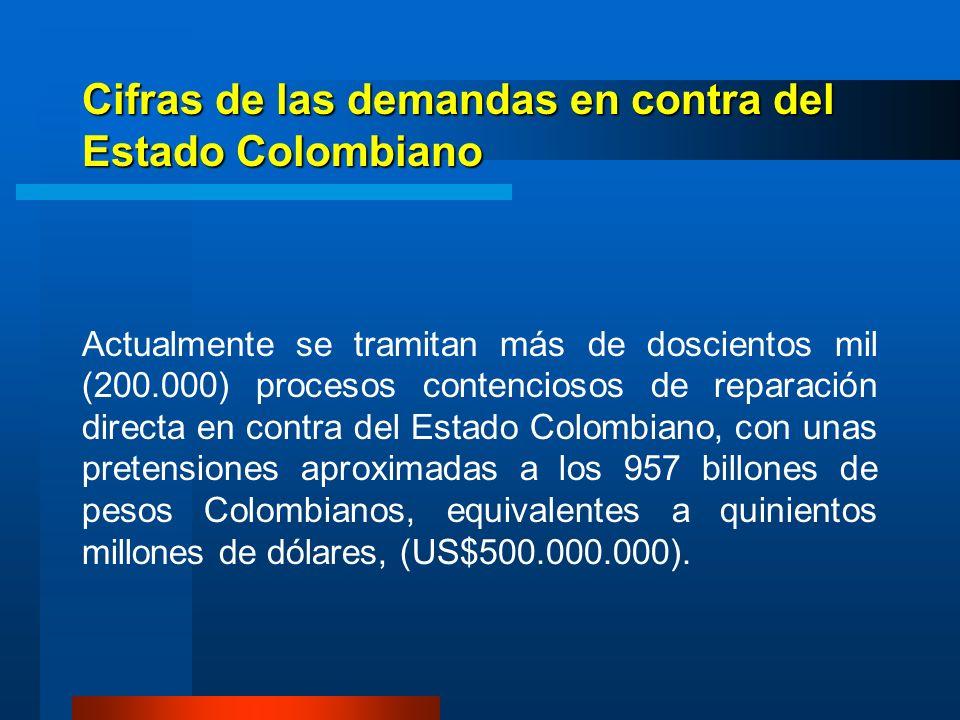 Cifras de las demandas en contra del Estado Colombiano