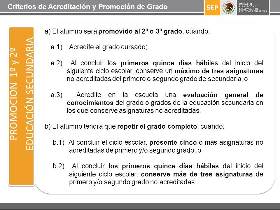 EDUCACIÓN SECUNDARIA PROMOCIÓN 1º y 2º