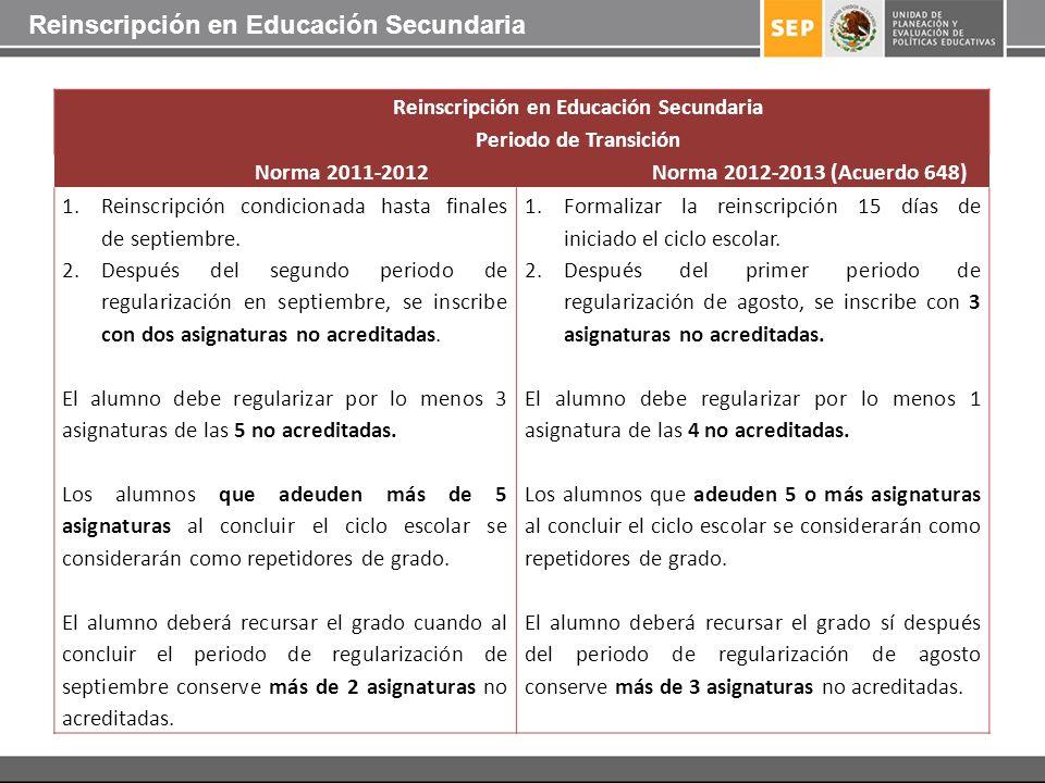 Reinscripción en Educación Secundaria