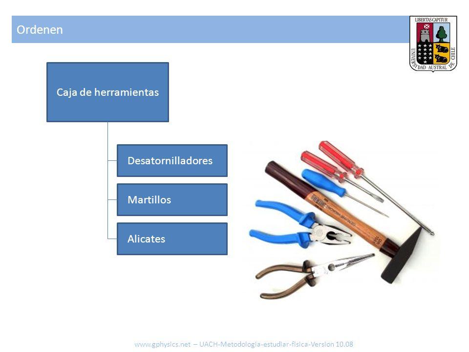 Ordenen Caja de herramientas Desatornilladores Martillos Alicates
