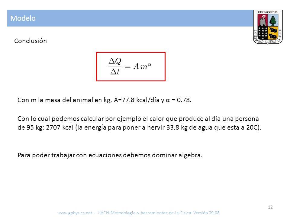 Modelo Conclusión. Con m la masa del animal en kg, A=77.8 kcal/día y α = 0.78.