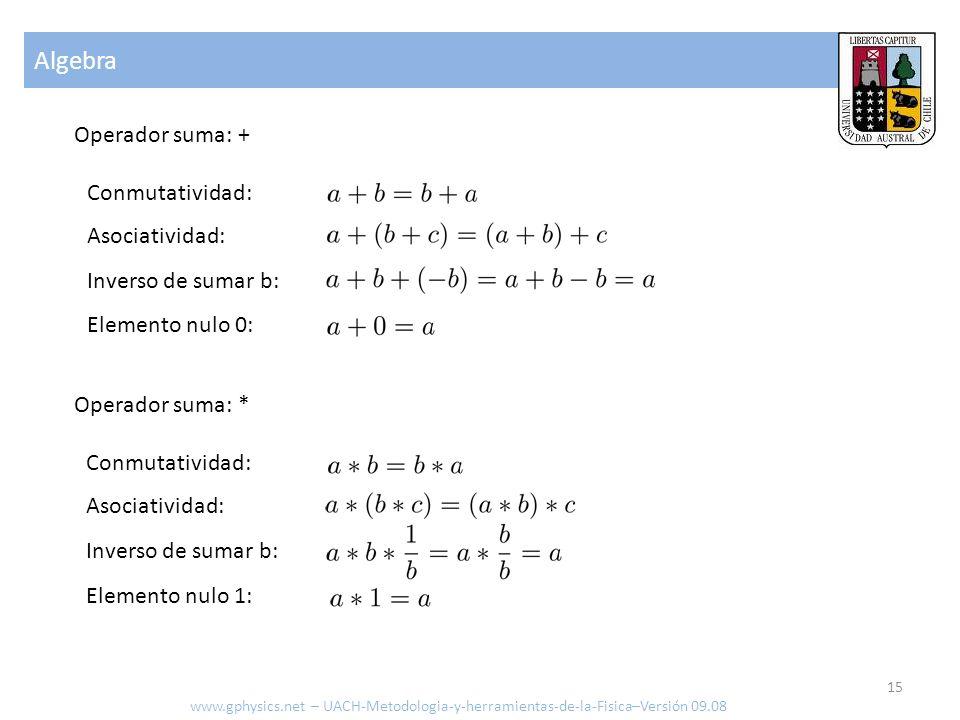 Algebra Operador suma: + Conmutatividad: Asociatividad: