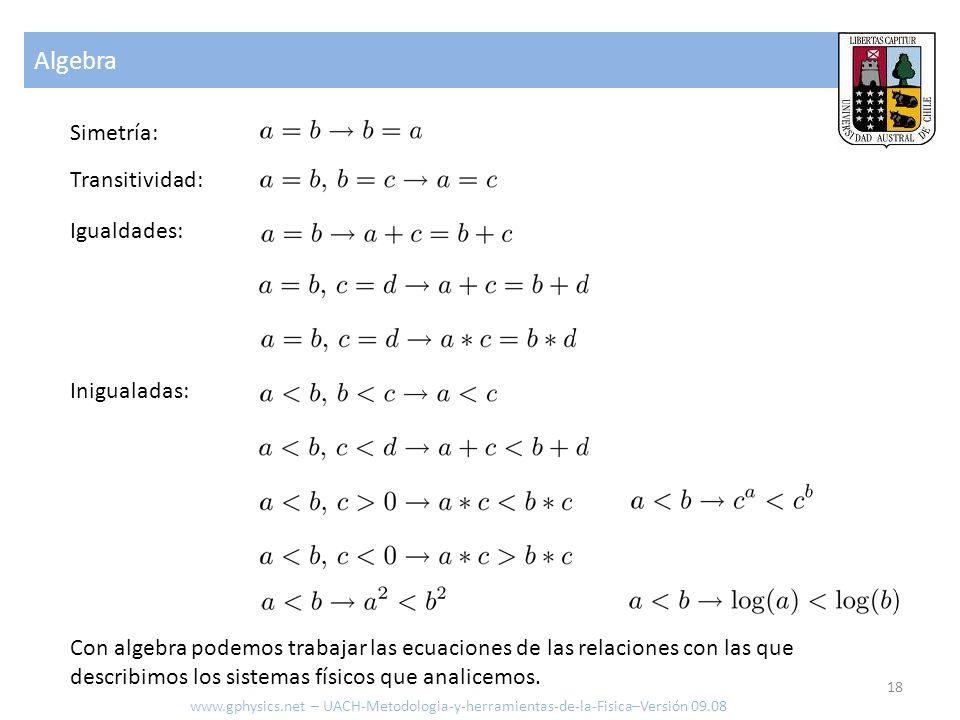 Algebra Simetría: Transitividad: Igualdades: Inigualadas: