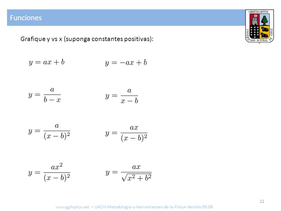 Funciones Grafique y vs x (suponga constantes positivas):
