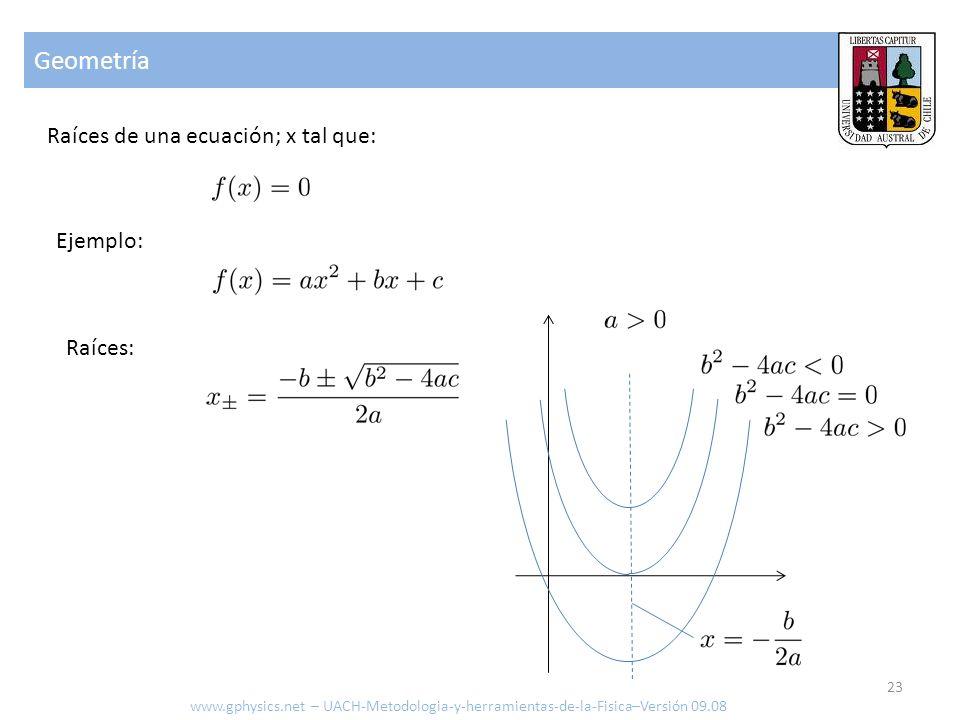Geometría Raíces de una ecuación; x tal que: Ejemplo: Raíces: