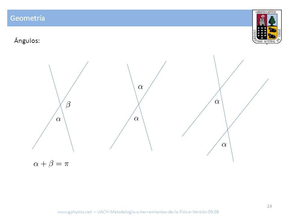 Geometría Ángulos: www.gphysics.net – UACH-Metodologia-y-herramientas-de-la-Fisica–Versión 09.08
