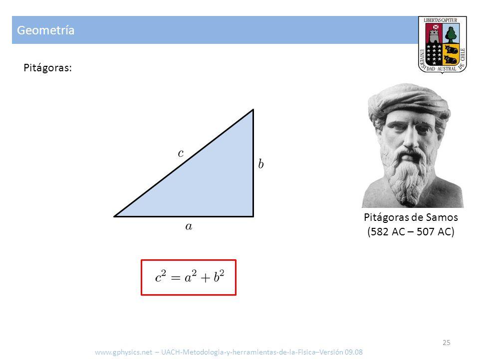 Geometría Pitágoras: Pitágoras de Samos (582 AC – 507 AC)