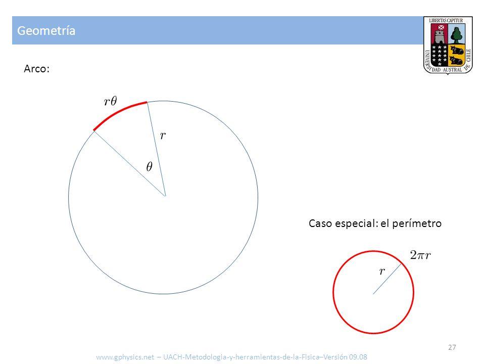 Geometría Arco: Caso especial: el perímetro