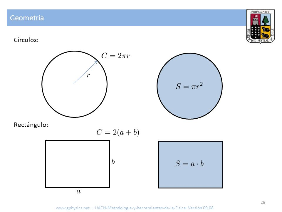 Geometría Círculos: Rectángulo: