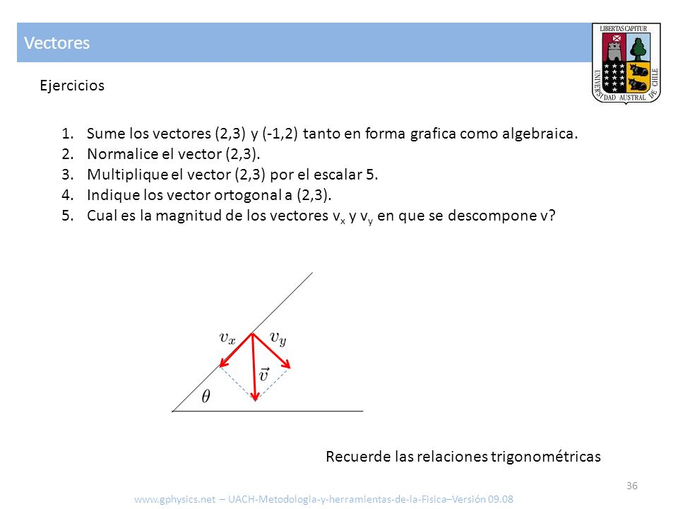 Vectores Ejercicios. Sume los vectores (2,3) y (-1,2) tanto en forma grafica como algebraica. Normalice el vector (2,3).