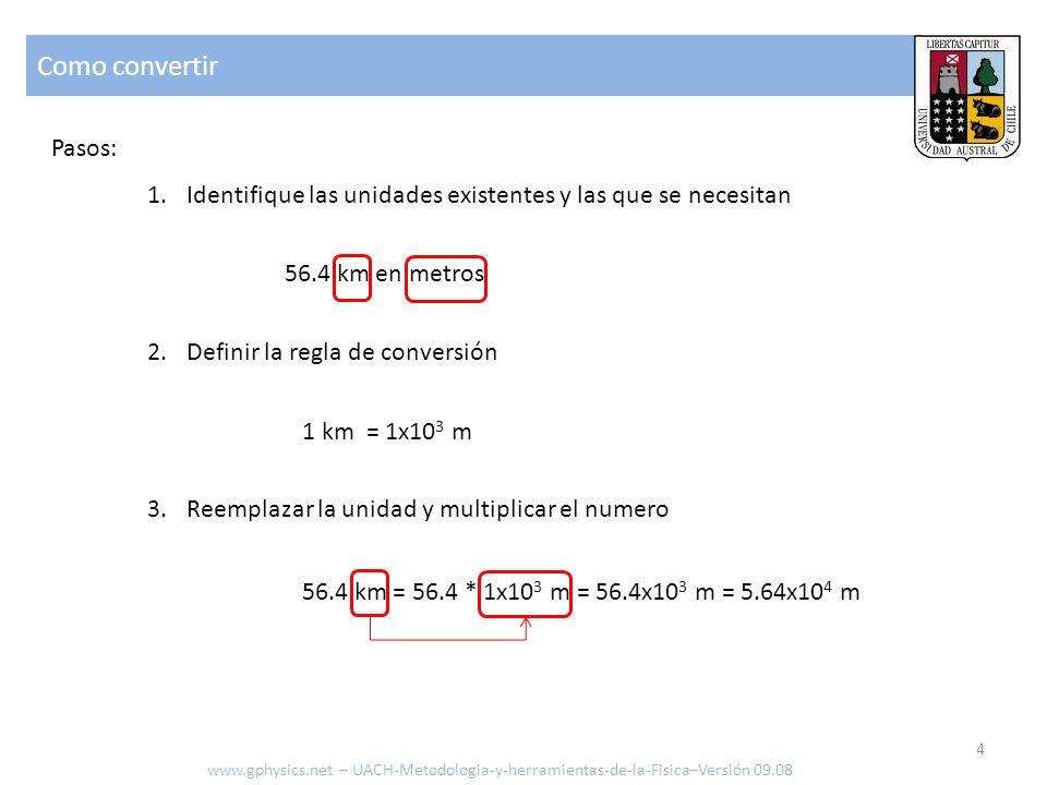 Como convertir Pasos: Identifique las unidades existentes y las que se necesitan. Definir la regla de conversión.