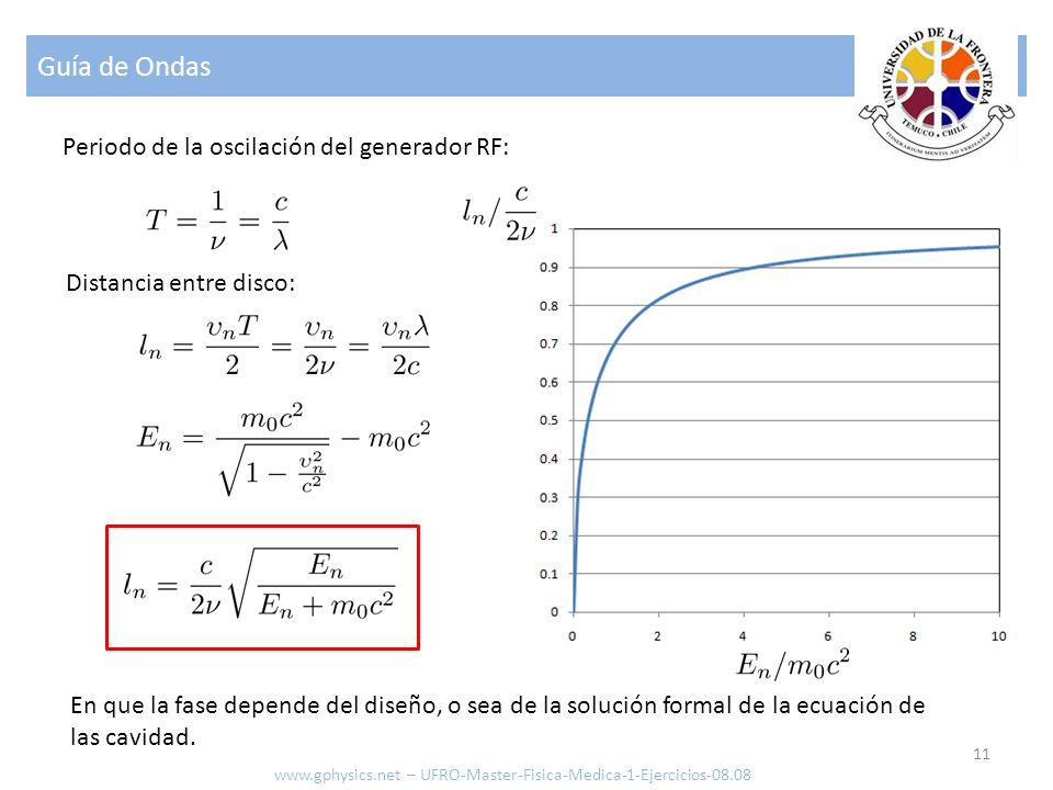 Guía de Ondas Periodo de la oscilación del generador RF: