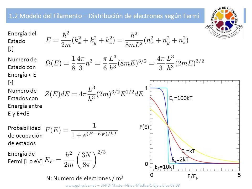 1.2 Modelo del Filamento – Distribución de electrones según Fermi