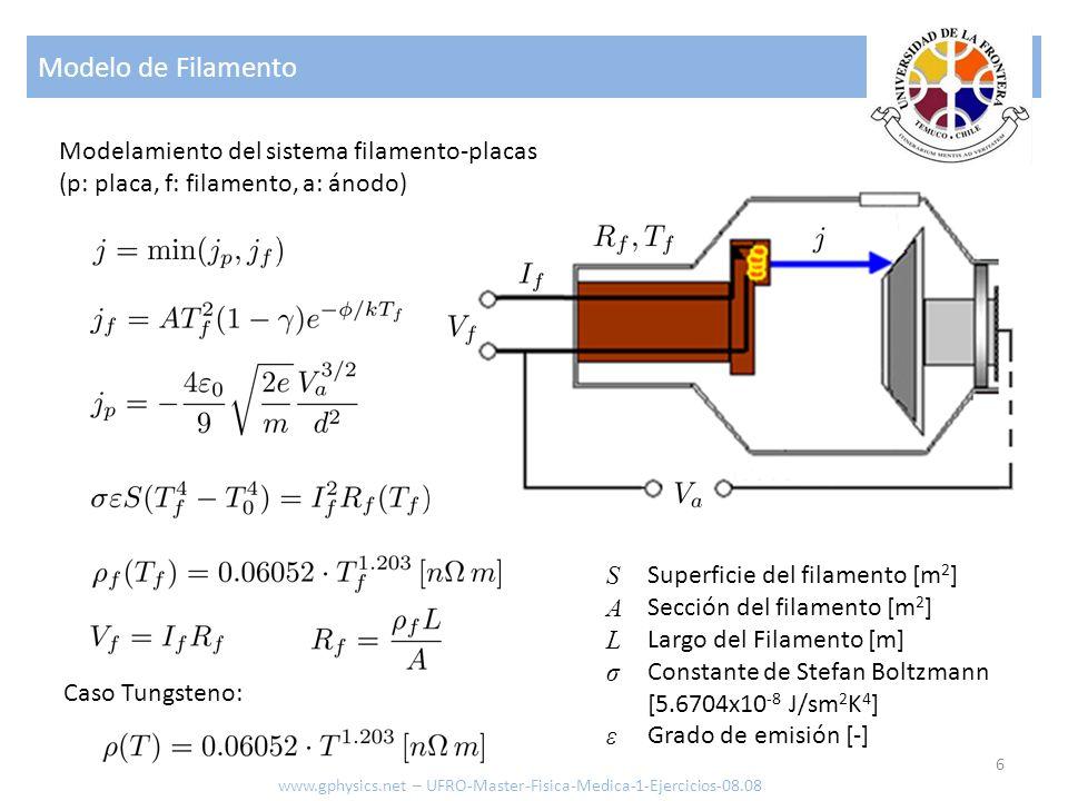 Modelo de Filamento Modelamiento del sistema filamento-placas