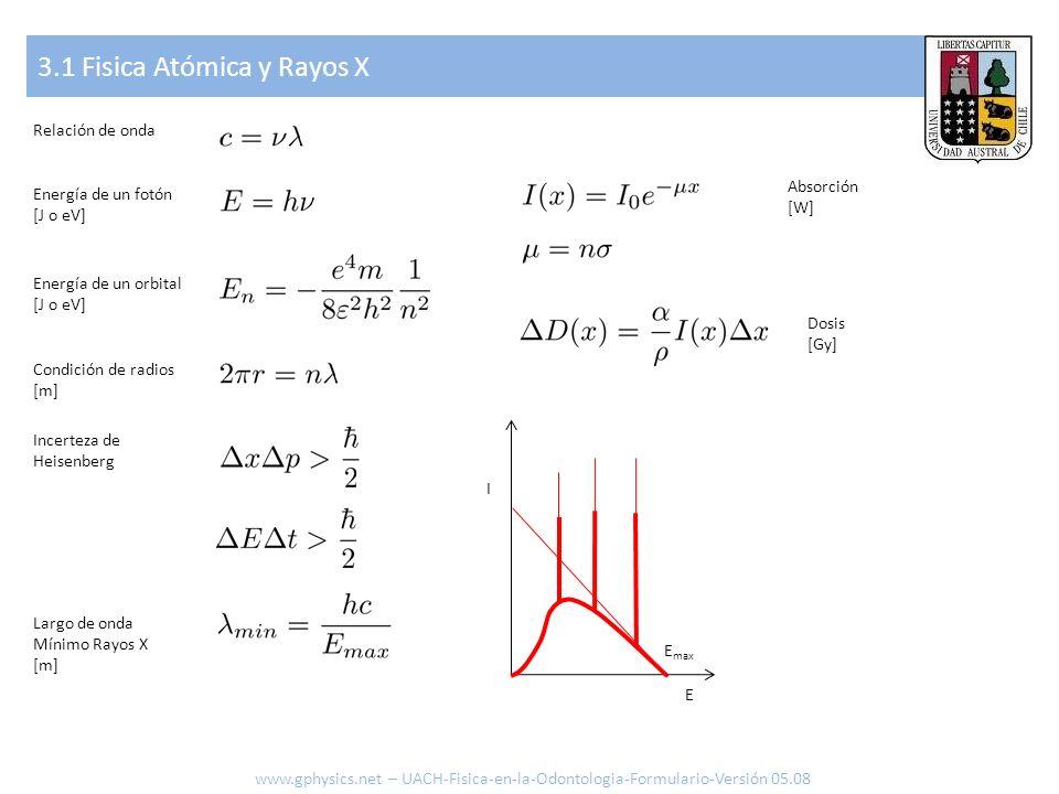 3.1 Fisica Atómica y Rayos X