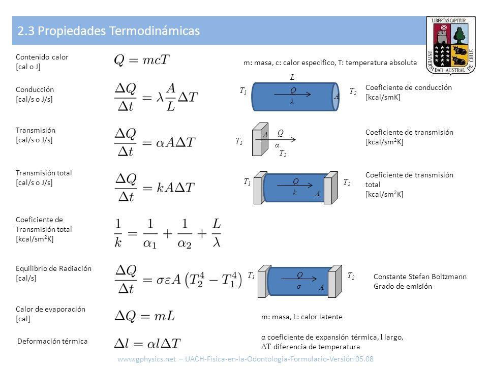 2.3 Propiedades Termodinámicas