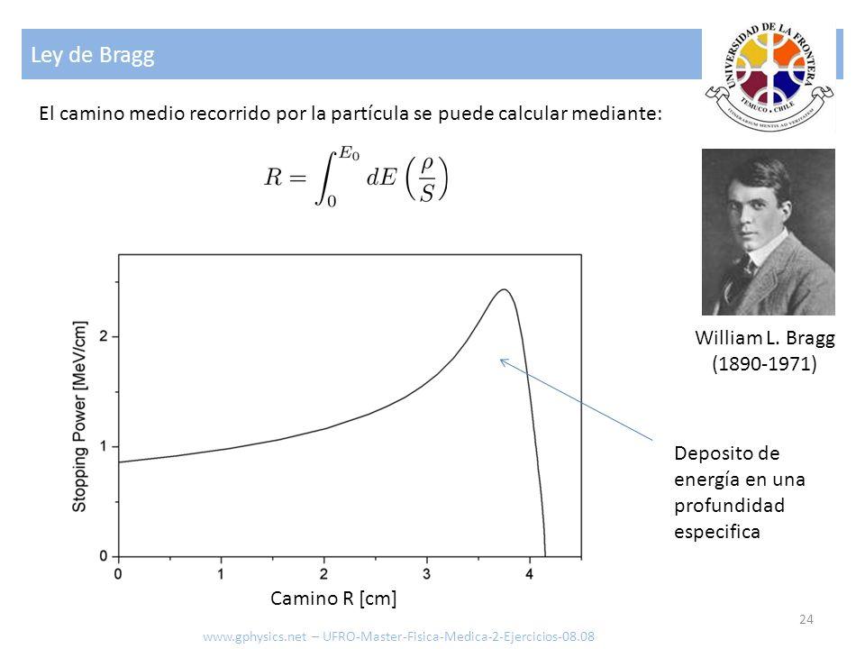 Ley de Bragg El camino medio recorrido por la partícula se puede calcular mediante: William L. Bragg.