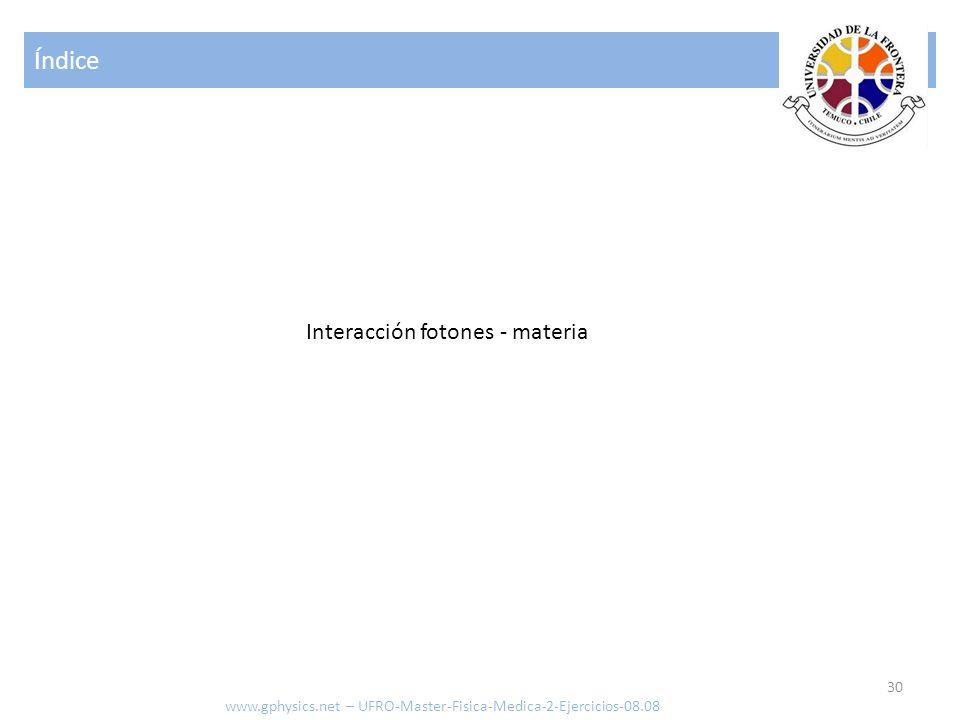 Índice Interacción fotones - materia