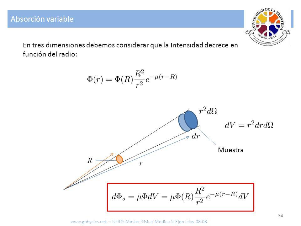 Absorción variable En tres dimensiones debemos considerar que la Intensidad decrece en función del radio: