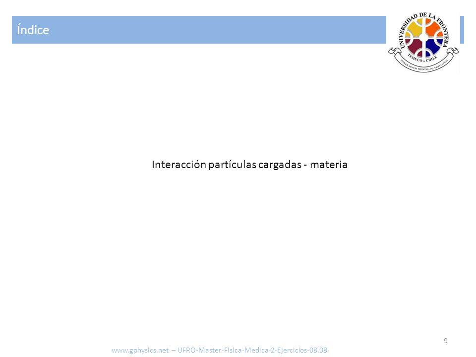 Índice Interacción partículas cargadas - materia