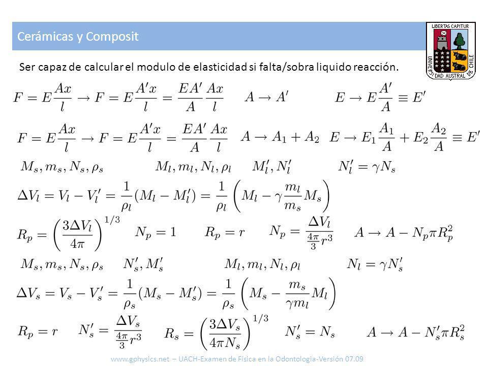 Cerámicas y Composit Ser capaz de calcular el modulo de elasticidad si falta/sobra liquido reacción.