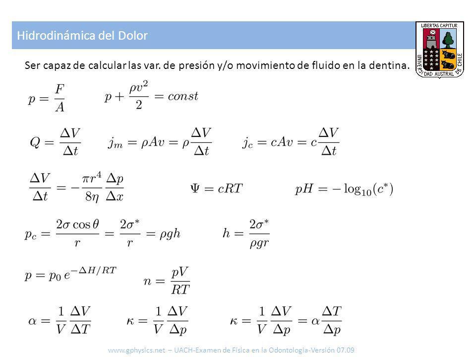Hidrodinámica del Dolor