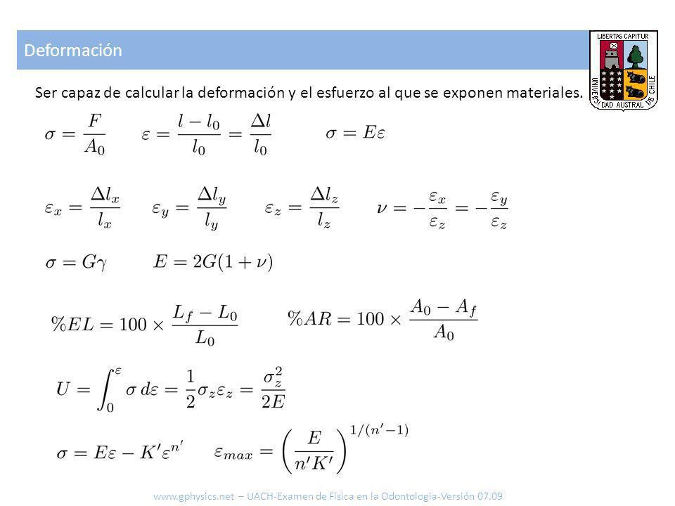 Deformación Ser capaz de calcular la deformación y el esfuerzo al que se exponen materiales.