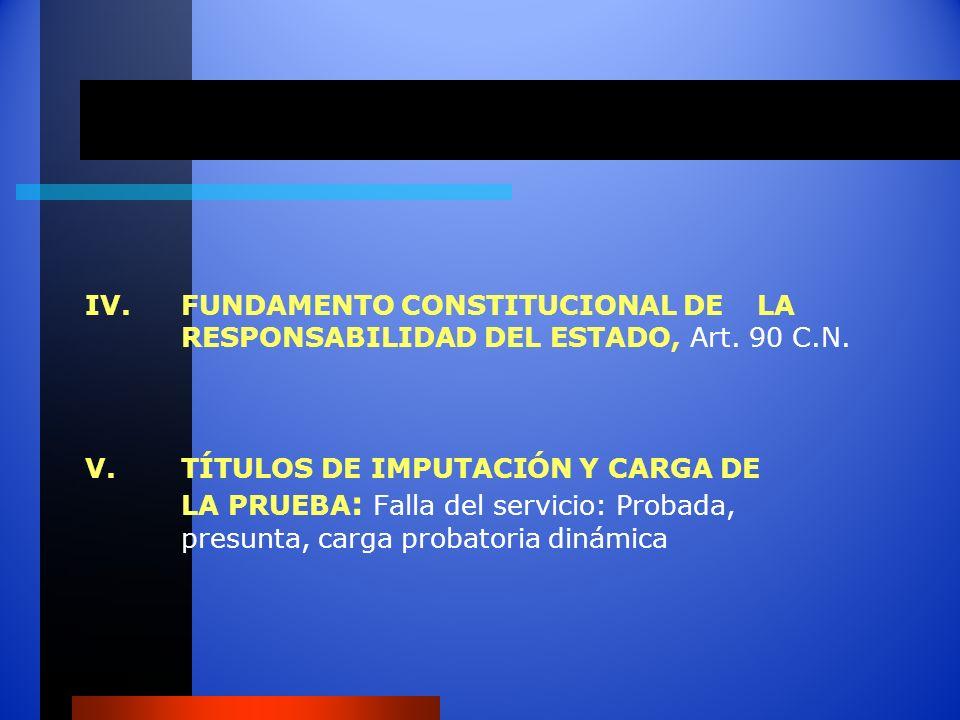 IV. FUNDAMENTO CONSTITUCIONAL DE LA RESPONSABILIDAD DEL ESTADO, Art