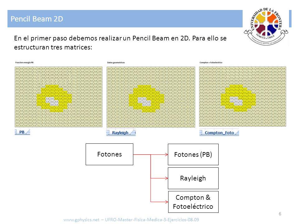 Pencil Beam 2D En el primer paso debemos realizar un Pencil Beam en 2D. Para ello se estructuran tres matrices: