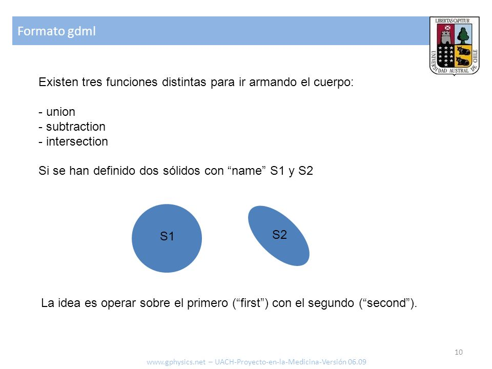 Formato gdml Existen tres funciones distintas para ir armando el cuerpo: union. subtraction. intersection.