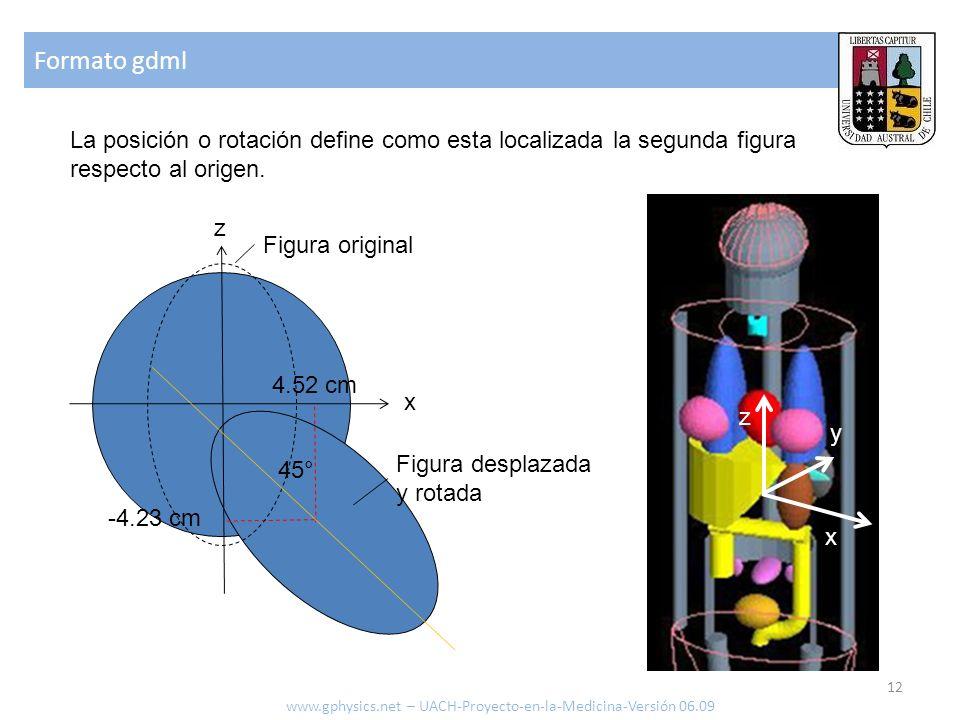 Formato gdml La posición o rotación define como esta localizada la segunda figura respecto al origen.