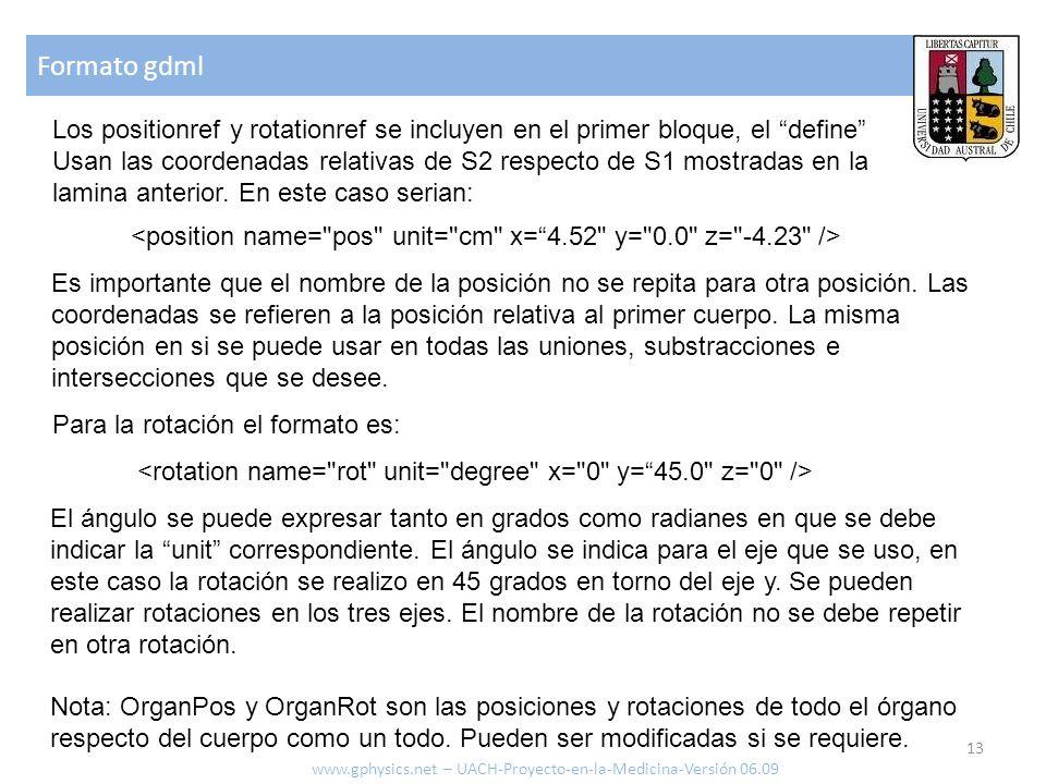 Formato gdml Los positionref y rotationref se incluyen en el primer bloque, el define