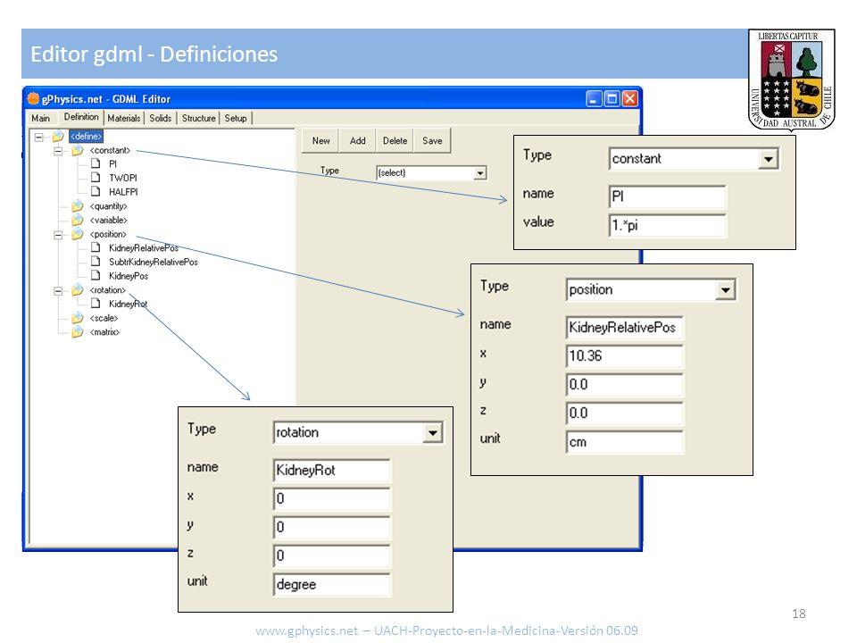 Editor gdml - Definiciones
