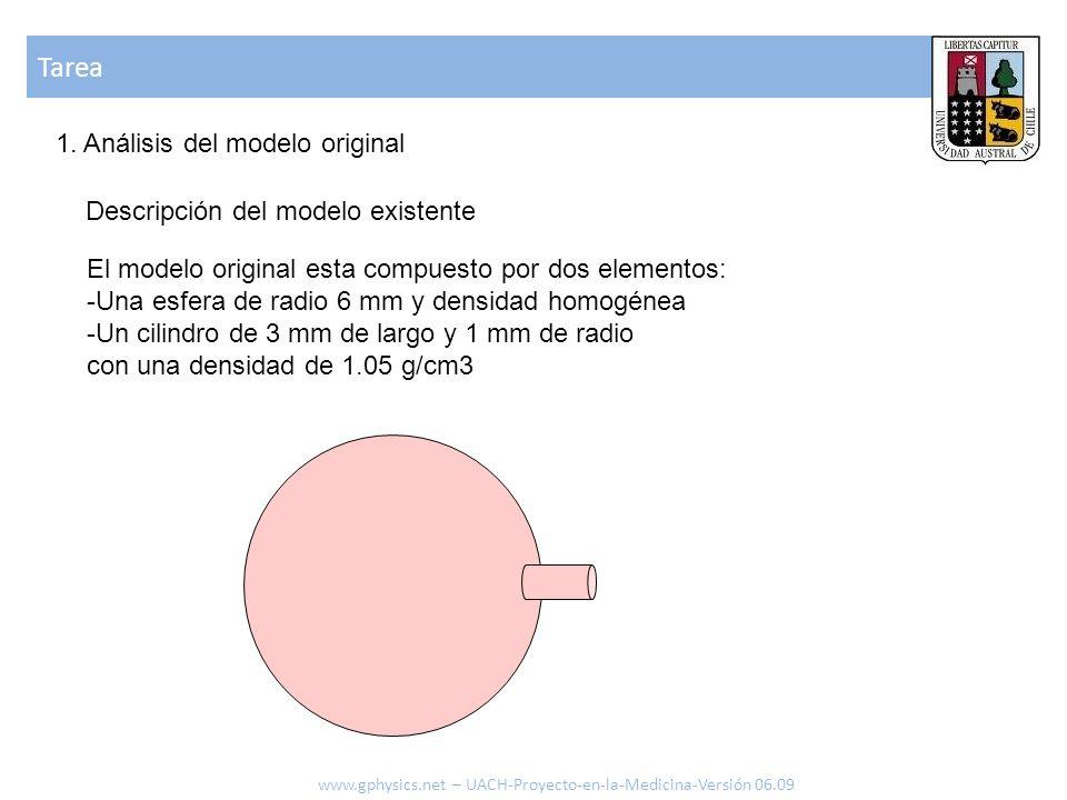 Tarea 1. Análisis del modelo original Descripción del modelo existente