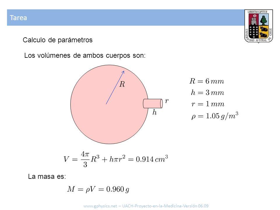 Tarea Calculo de parámetros Los volúmenes de ambos cuerpos son: