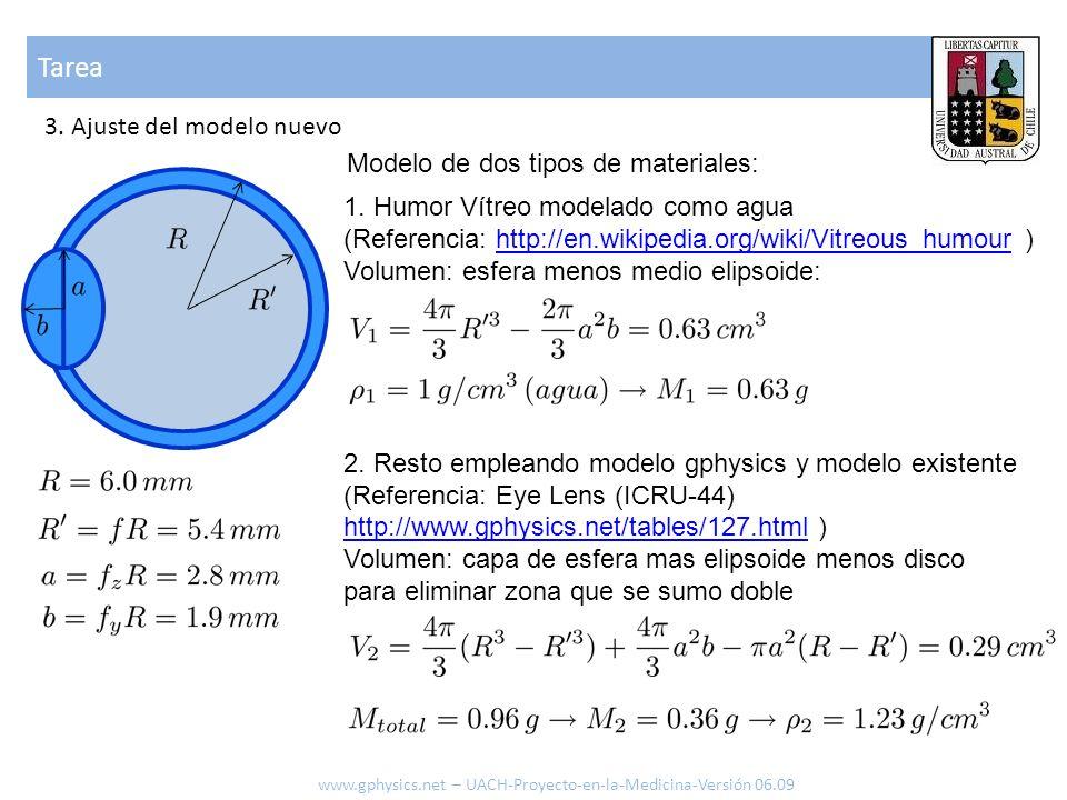 Tarea 3. Ajuste del modelo nuevo Modelo de dos tipos de materiales: