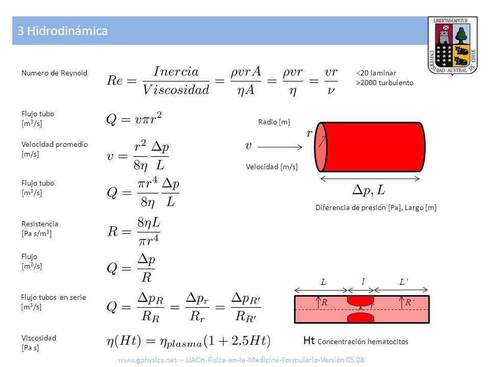 3 Hidrodinámica Ht Concentración hematocitos L L' l R R' r
