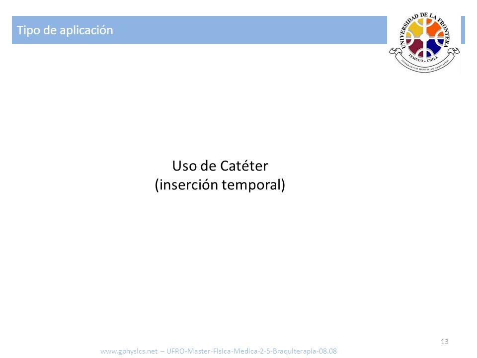 Uso de Catéter (inserción temporal) Tipo de aplicación