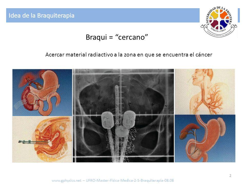 Braqui = cercano Idea de la Braquiterapia