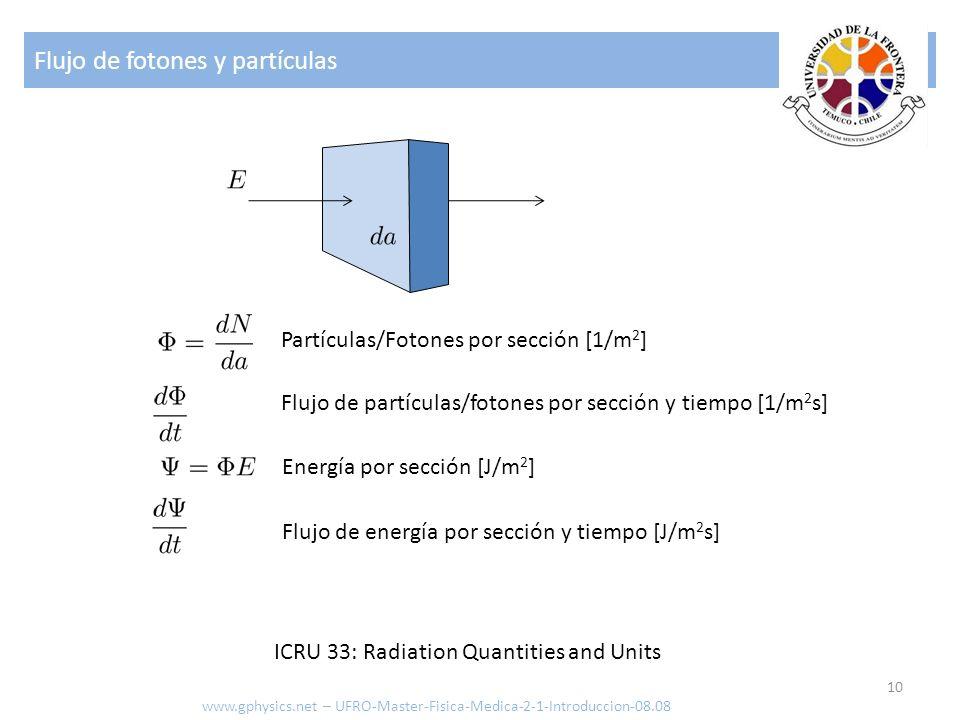 Flujo de fotones y partículas