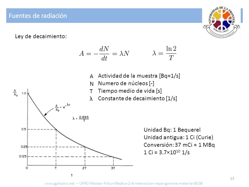 Fuentes de radiación Ley de decaimiento: A