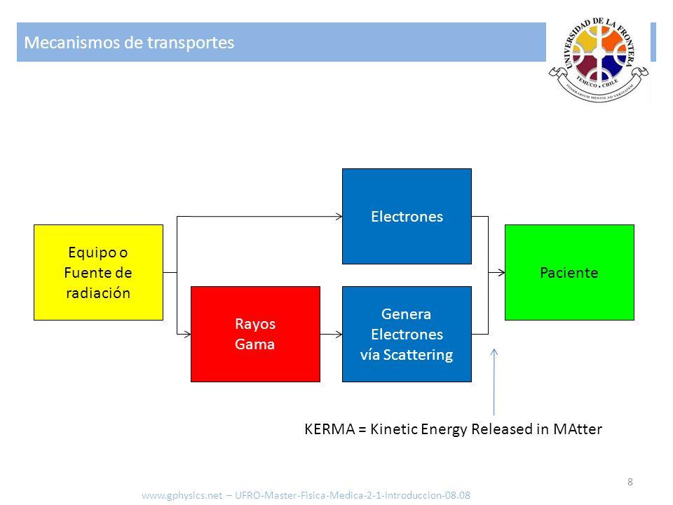 Mecanismos de transportes