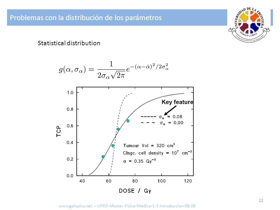 Problemas con la distribución de los parámetros