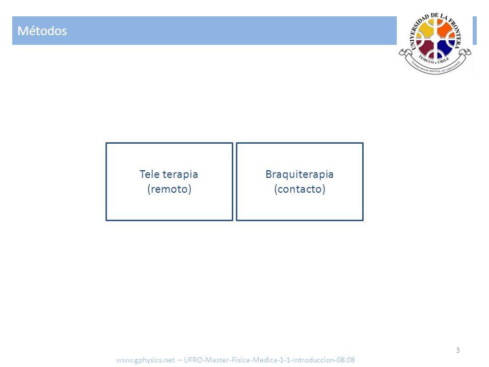 Métodos Tele terapia (remoto) Braquiterapia (contacto)