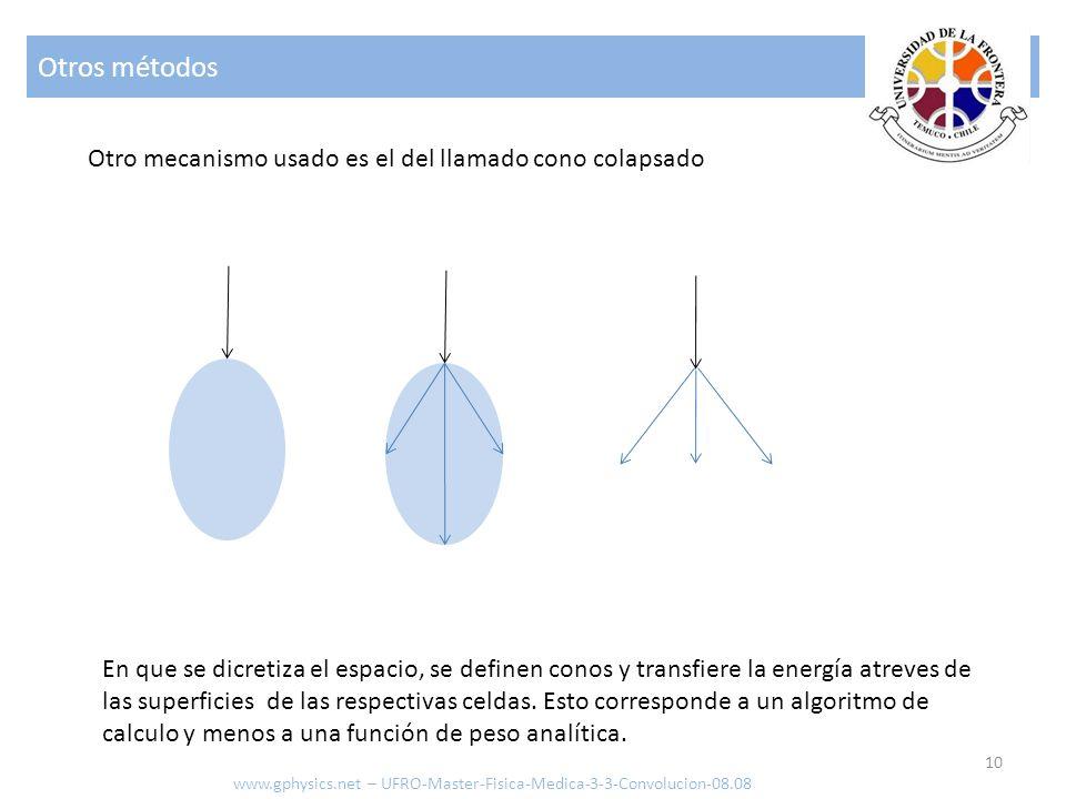 Otros métodos Otro mecanismo usado es el del llamado cono colapsado