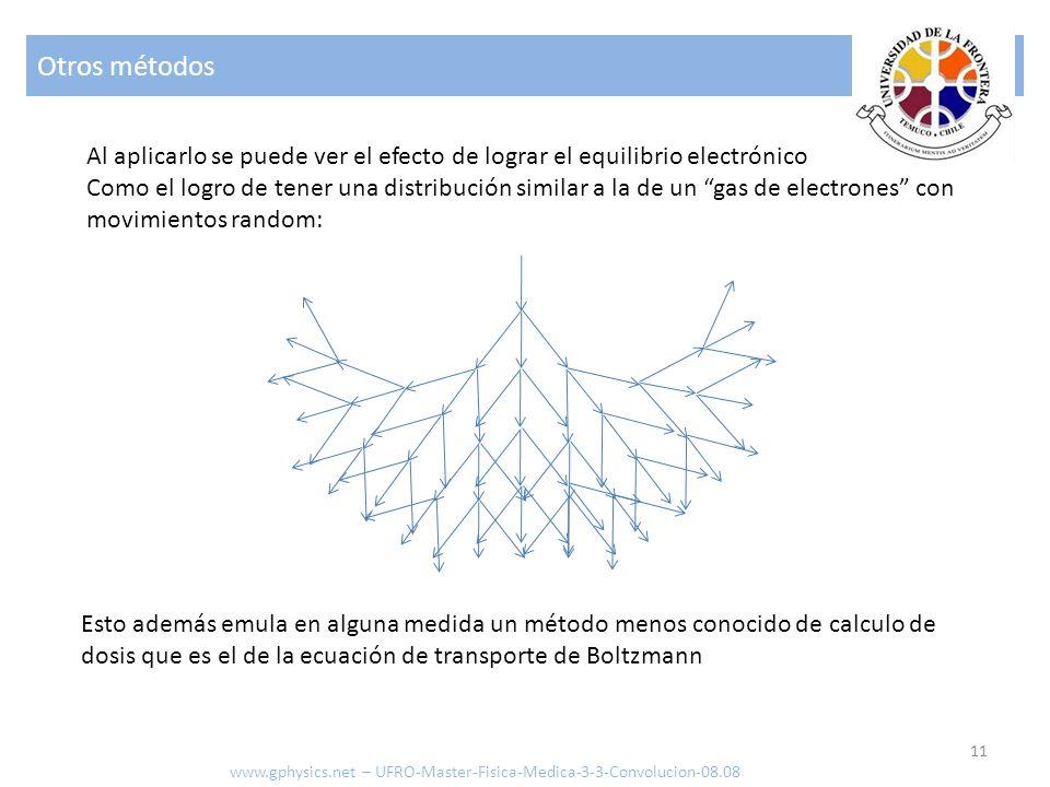 Otros métodos Al aplicarlo se puede ver el efecto de lograr el equilibrio electrónico.