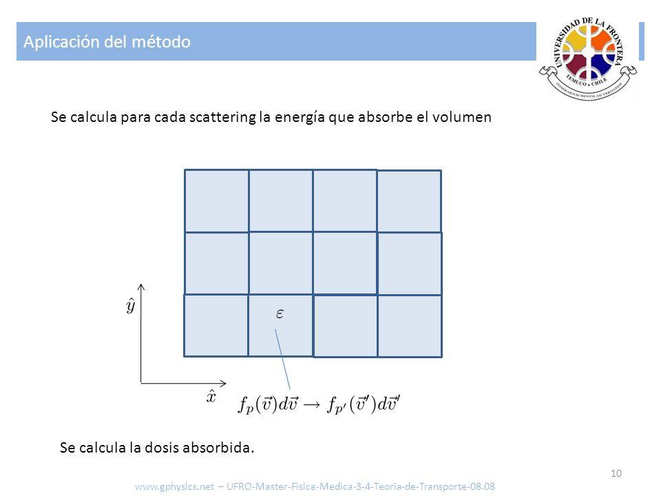 Aplicación del método Se calcula para cada scattering la energía que absorbe el volumen. Se calcula la dosis absorbida.