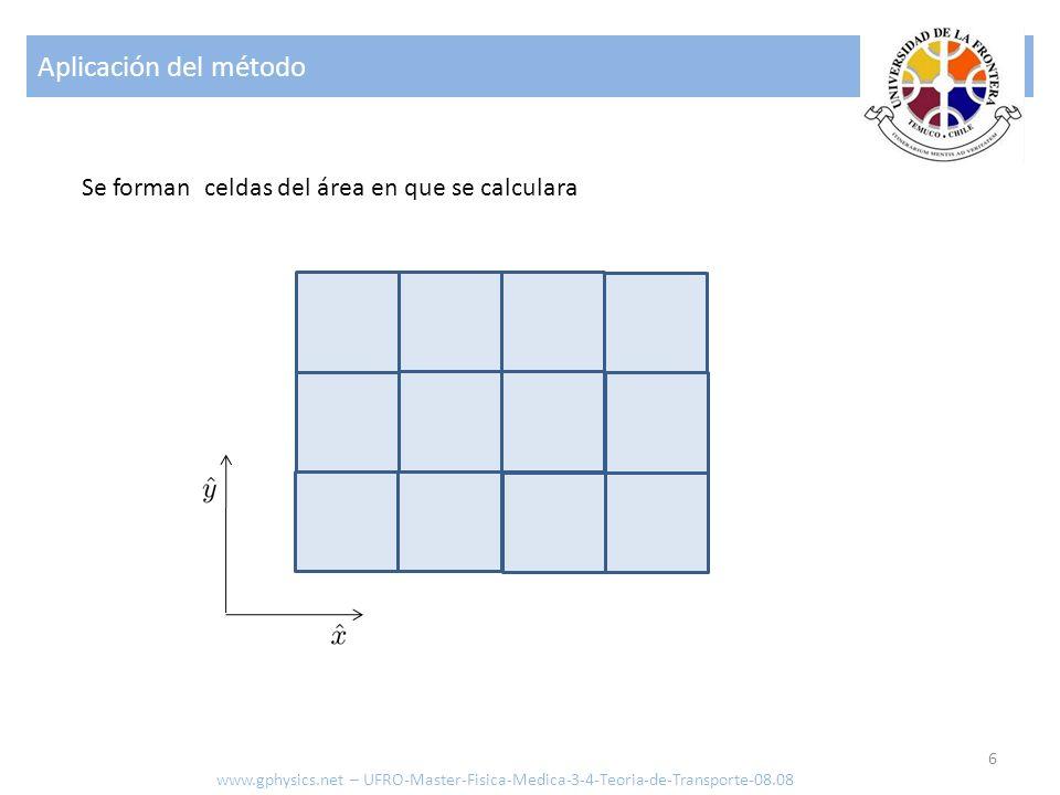 Aplicación del método Se forman celdas del área en que se calculara
