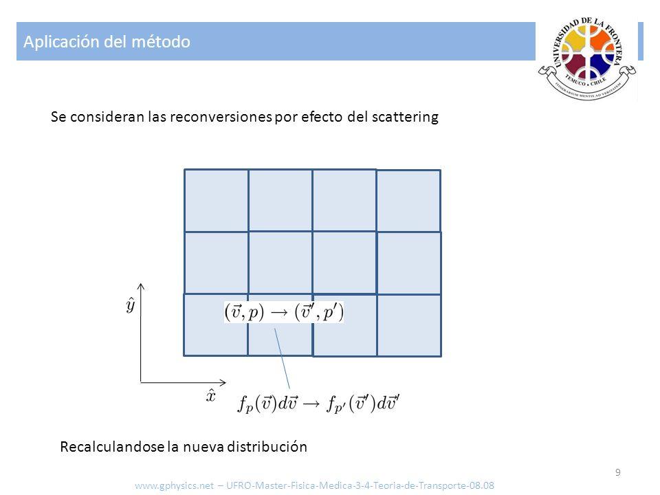 Aplicación del método Se consideran las reconversiones por efecto del scattering. Recalculandose la nueva distribución.